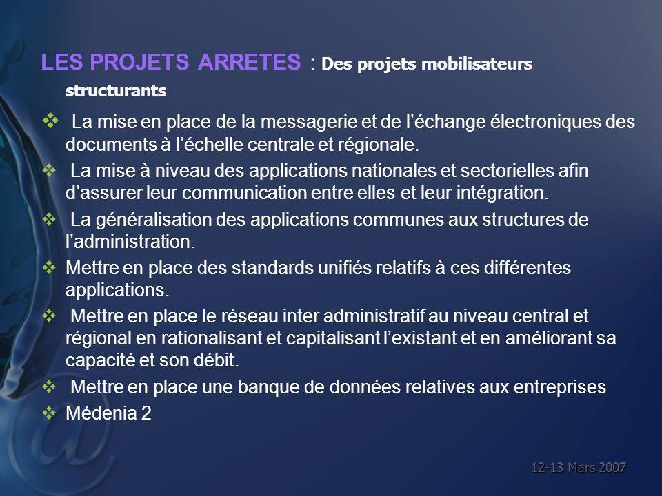 12-13 Mars 2007 LES PROJETS ARRETES : Des projets mobilisateurs structurants La mise en place de la messagerie et de léchange électroniques des docume