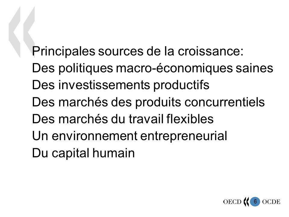 7 Les scores pour la croissance fortmoyenfaible Des politiques macro-économiques saines Des investissements productifs Des marchés des produits concurrentiels Des marchés du travail flexibles Un environnement entrepreneurial Du capital humain Comment juger la performance du Canada?