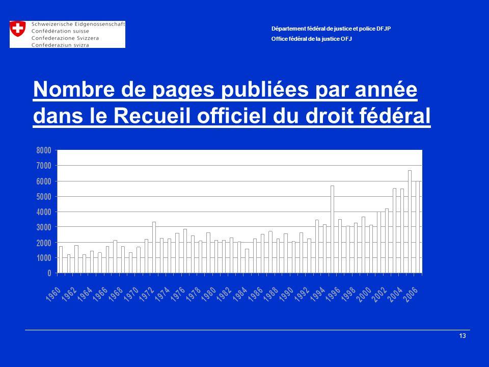 13 Département fédéral de justice et police DFJP Office fédéral de la justice OFJ Nombre de pages publiées par année dans le Recueil officiel du droit fédéral