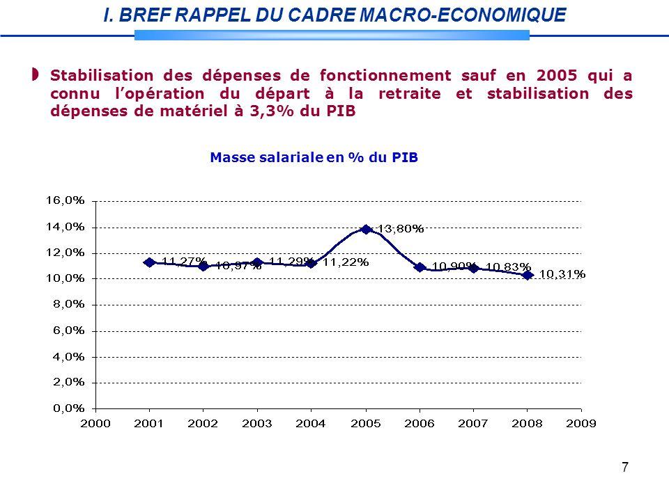 7 Stabilisation des dépenses de fonctionnement sauf en 2005 qui a connu lopération du départ à la retraite et stabilisation des dépenses de matériel à 3,3% du PIB Masse salariale en % du PIB I.