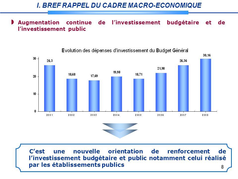 8 Cest une nouvelle orientation de renforcement de linvestissement budgétaire et public notamment celui réalisé par les établissements publics Augmentation continue de linvestissement budgétaire et de linvestissement public I.