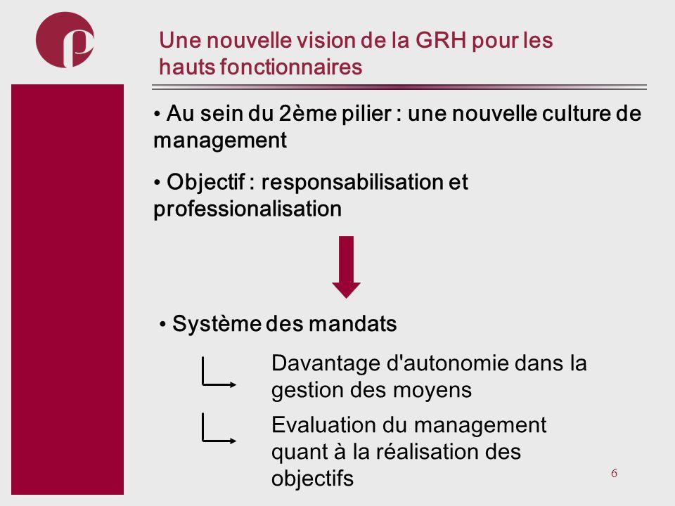 6 Subtitel Une nouvelle vision de la GRH pour les hauts fonctionnaires Système des mandats Davantage d'autonomie dans la gestion des moyens Evaluation