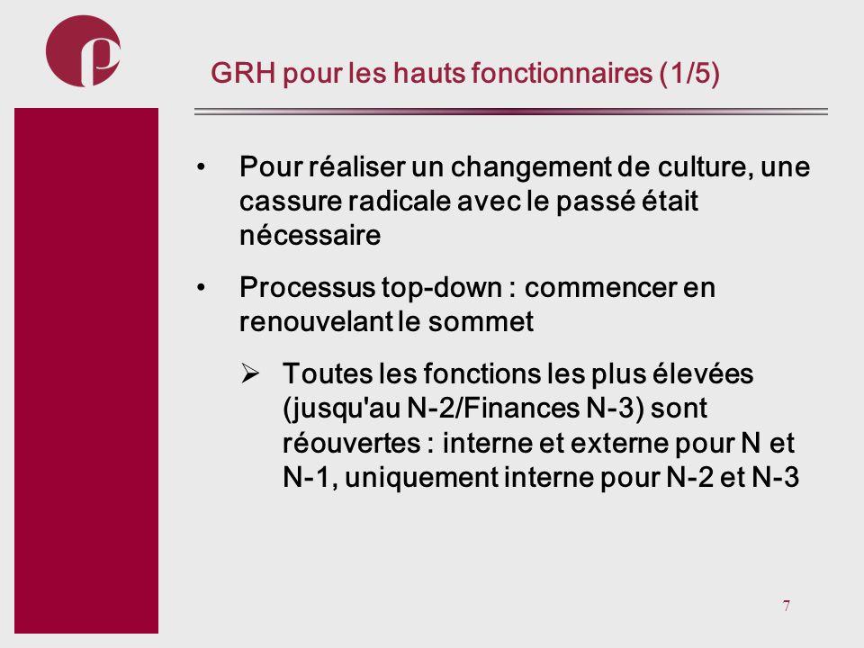 7 Subtitel GRH pour les hauts fonctionnaires (1/5) Pour réaliser un changement de culture, une cassure radicale avec le passé était nécessaire Process