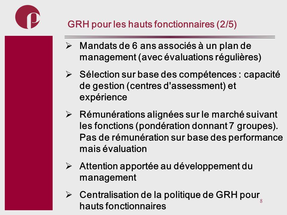8 Subtitel GRH pour les hauts fonctionnaires (2/5) Mandats de 6 ans associés à un plan de management (avec évaluations régulières) Sélection sur base