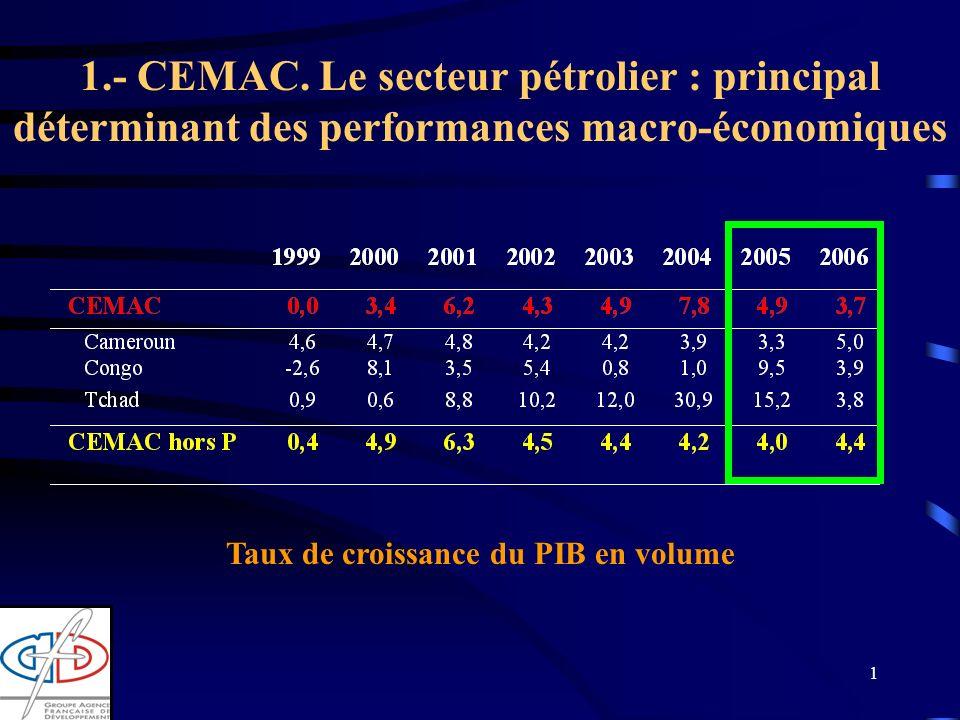 2 1.- CEMAC : le secteur pétrolier, principal déterminant des performances macro-économiques Sur la croissance