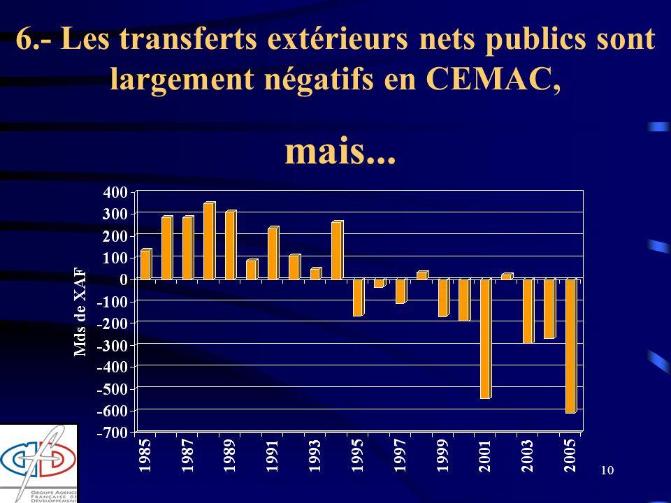 10 6.- Les transferts extérieurs nets publics sont largement négatifs en CEMAC, mais...