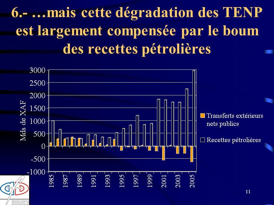 11 6.- …mais cette dégradation des TENP est largement compensée par le boum des recettes pétrolières