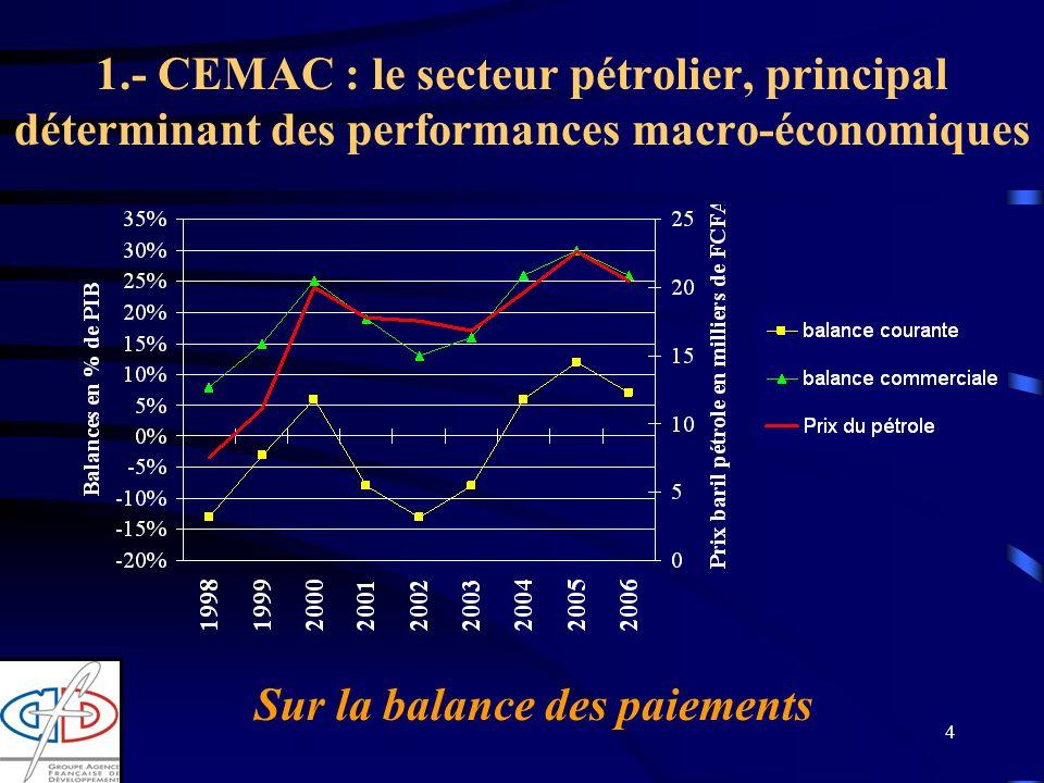 5 1.- CEMAC : le secteur pétrolier, principal déterminant des performances macro-économiques Un effet prix mais aussi un effet volume Les boums pétroliers en Guinée Equatoriale, au Tchad et l augmentation de la production au Congo