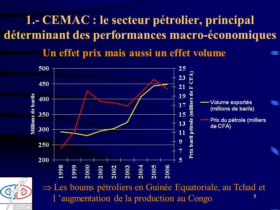 6 2.- CEMAC : conséquences de ce rôle déterminant du secteur pétrolier La dépendance constatée et à venir au secteur pétrolier Et donc la vulnérabilité Comment gérer cette vulnérabilité .