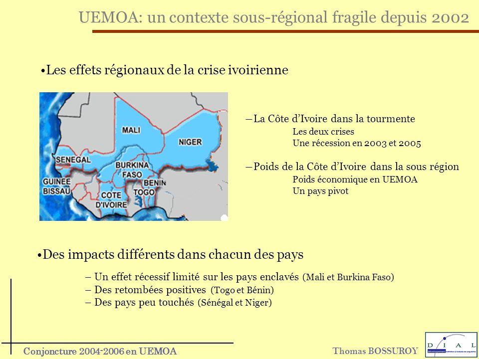 Thomas BOSSUROY Conjoncture 2004-2006 en UEMOA UEMOA: un contexte sous-régional fragile depuis 2002 Les effets régionaux de la crise ivoirienne La Côte dIvoire dans la tourmente Les deux crises Une récession en 2003 et 2005 Poids de la Côte dIvoire dans la sous région Poids économique en UEMOA Un pays pivot Des impacts différents dans chacun des pays – Un effet récessif limité sur les pays enclavés (Mali et Burkina Faso) – Des retombées positives (Togo et Bénin) – Des pays peu touchés (Sénégal et Niger)