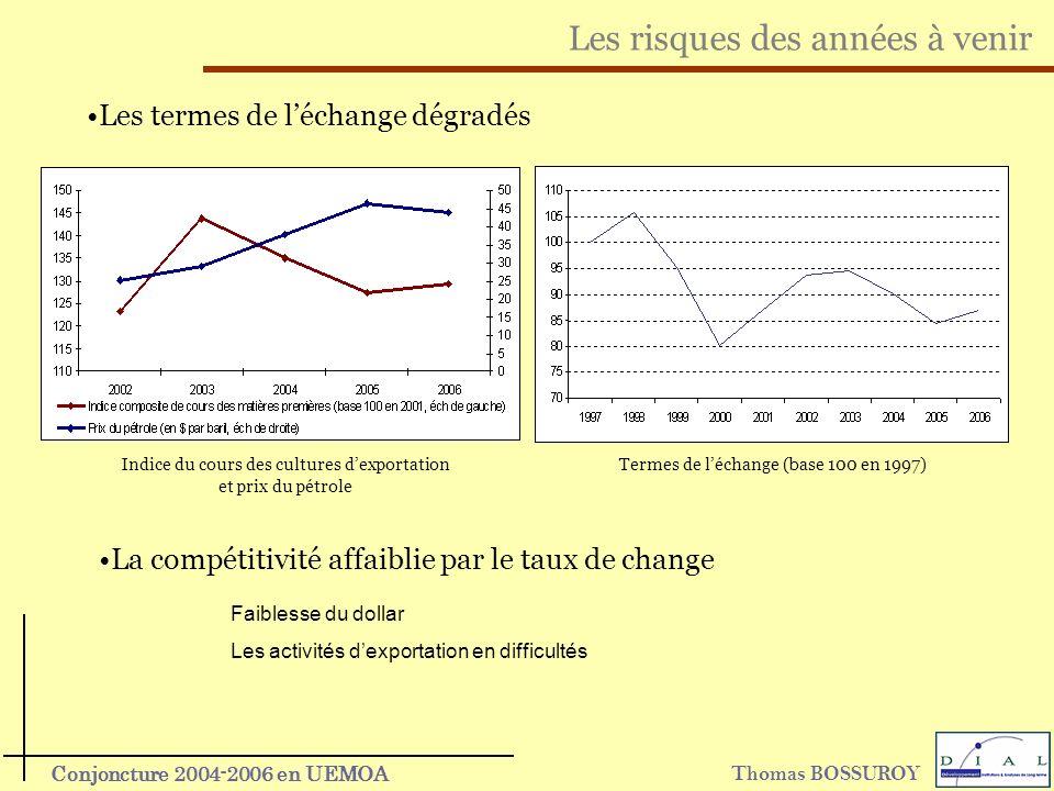 Thomas BOSSUROY Conjoncture 2004-2006 en UEMOA Des marges de manoeuvre budgétaire restreintes Une certaine amélioration Mais des inquiétudes demeurent Annulation de la dette multilatérale Effets de linitiative PPTE Progrès dans la gestion budgétaire Quel avenir pour les flux daide.