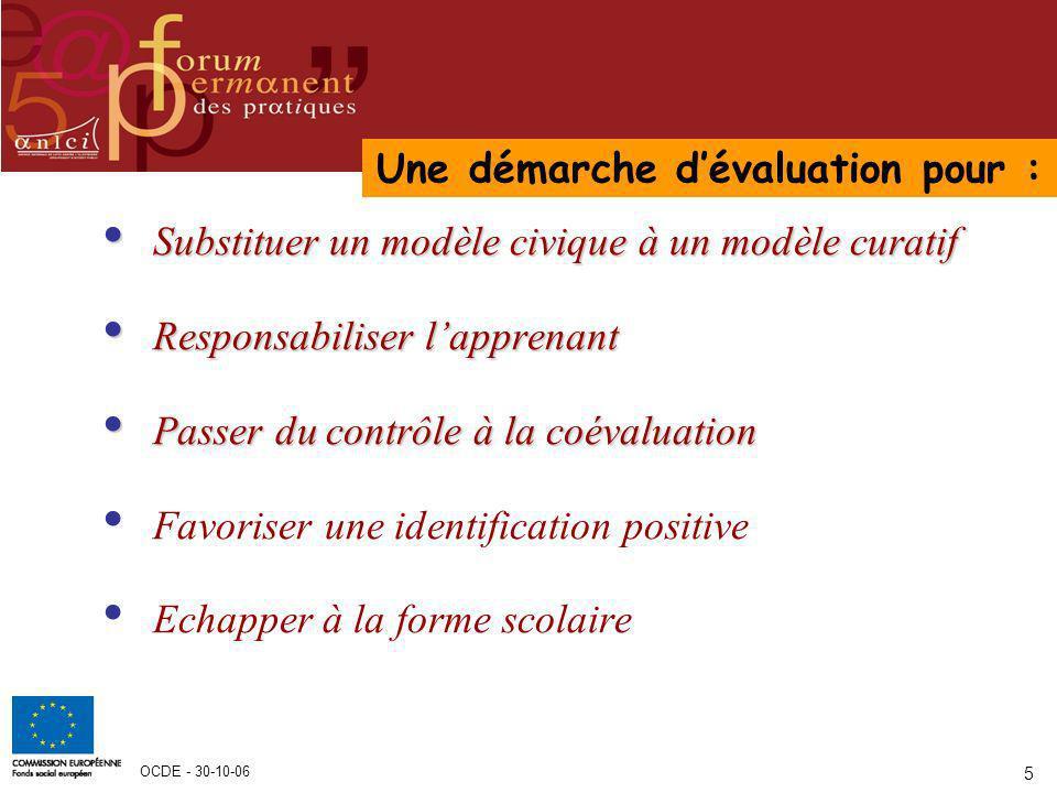 OCDE - 30-10-06 5 Substituer un modèle civique à un modèle curatif Substituer un modèle civique à un modèle curatif Responsabiliser lapprenant Respons