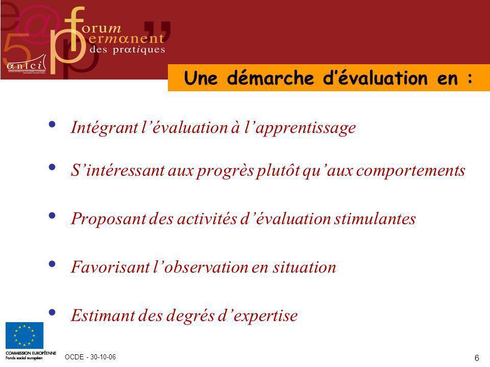 OCDE - 30-10-06 6 Intégrant lévaluation à lapprentissage Sintéressant aux progrès plutôt quaux comportements Proposant des activités dévaluation stimu