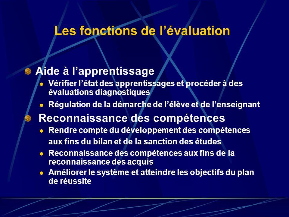 Les fonctions de lévaluation Aide à lapprentissage Vérifier létat des apprentissages et procéder à des évaluations diagnostiques Régulation de la déma