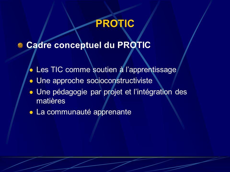 PROTIC Cadre conceptuel du PROTIC Les TIC comme soutien à lapprentissage Une approche socioconstructiviste Une pédagogie par projet et lintégration des matières La communauté apprenante