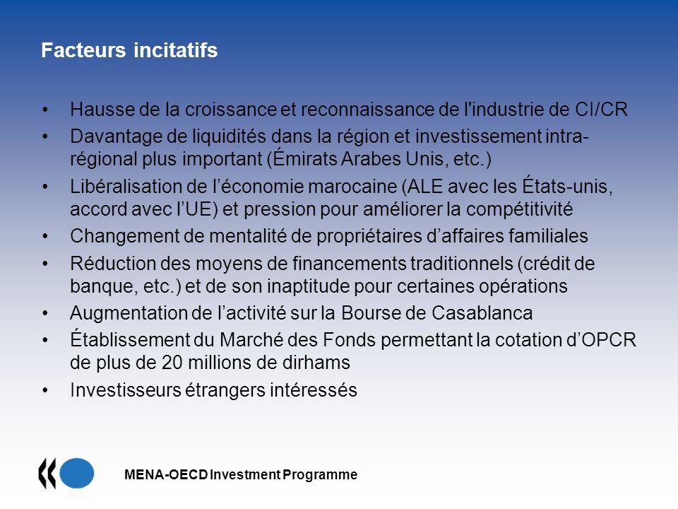 MENA-OECD Investment Programme Facteurs incitatifs Hausse de la croissance et reconnaissance de l'industrie de CI/CR Davantage de liquidités dans la r
