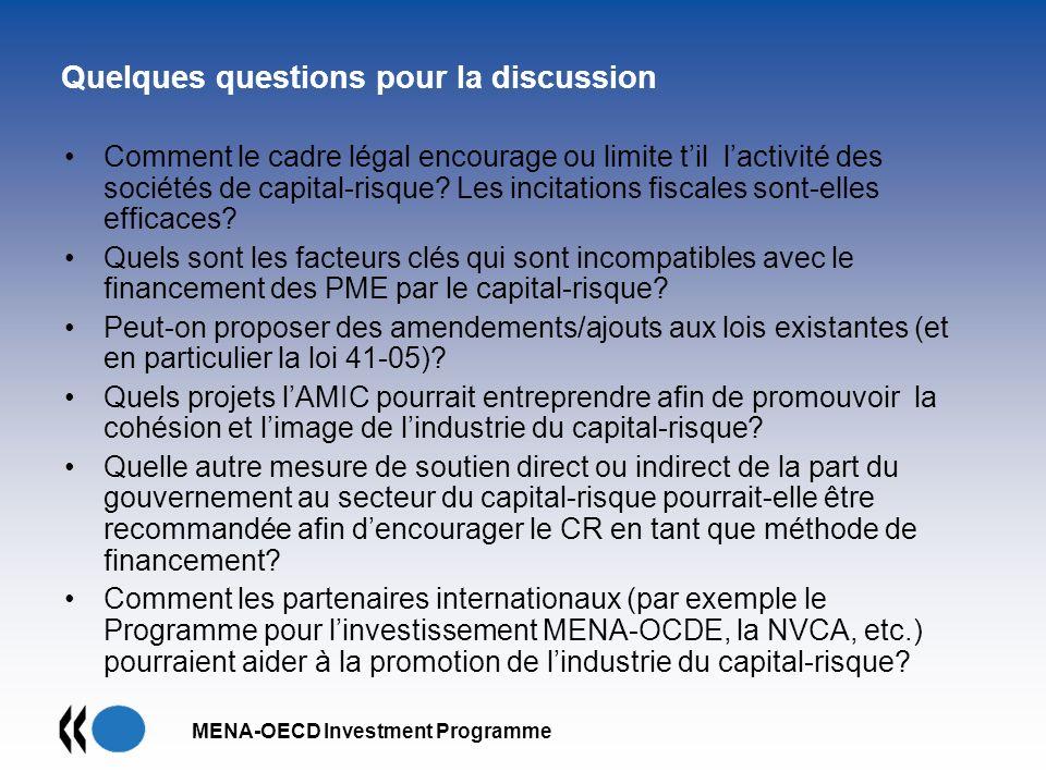 MENA-OECD Investment Programme Quelques questions pour la discussion Comment le cadre légal encourage ou limite til lactivité des sociétés de capital-