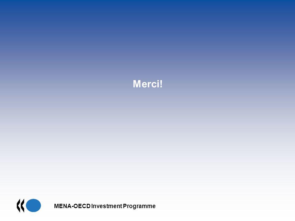 MENA-OECD Investment Programme Merci!