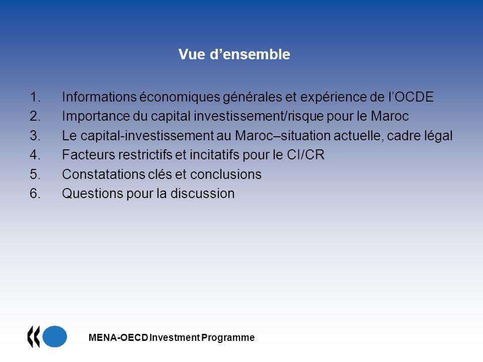 MENA-OECD Investment Programme Vue densemble 1.Informations économiques générales et expérience de lOCDE 2.Importance du capital investissement/risque
