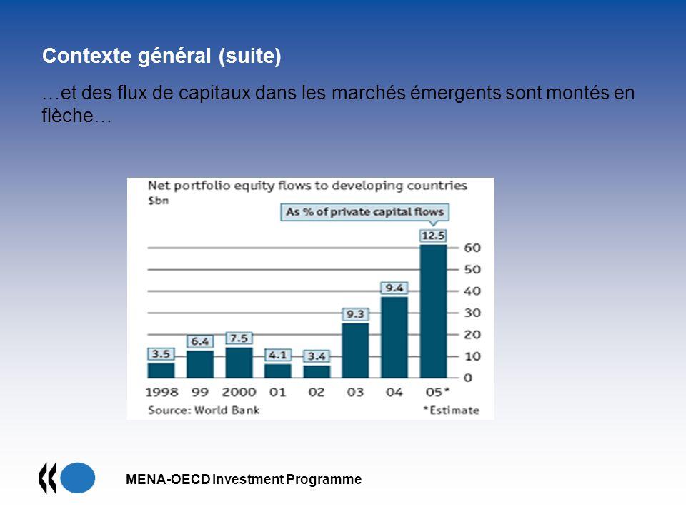 MENA-OECD Investment Programme …et des flux de capitaux dans les marchés émergents sont montés en flèche… Contexte général (suite)