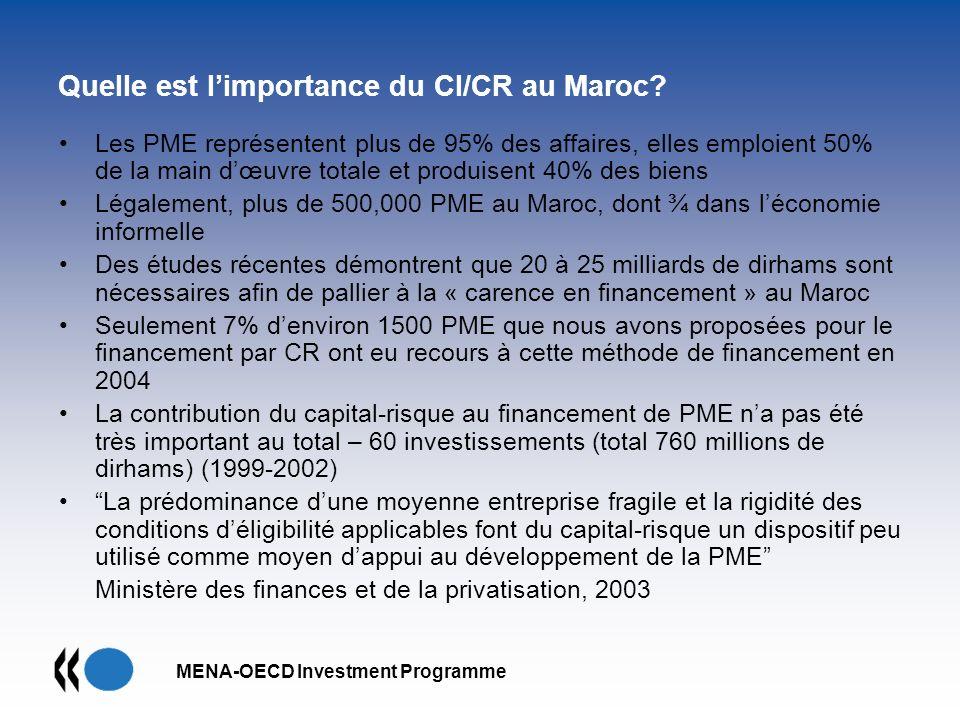 MENA-OECD Investment Programme Quelle est limportance du CI/CR au Maroc? Les PME représentent plus de 95% des affaires, elles emploient 50% de la main