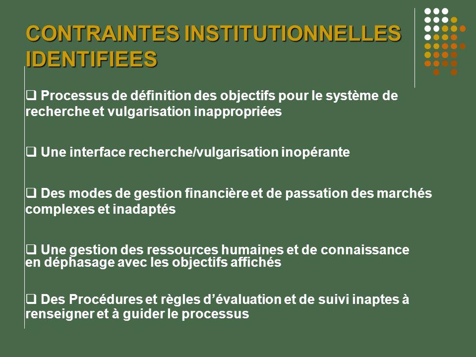 CONTRAINTES INSTITUTIONNELLES IDENTIFIEES Processus de définition des objectifs pour le système de recherche et vulgarisation inappropriées Une interf