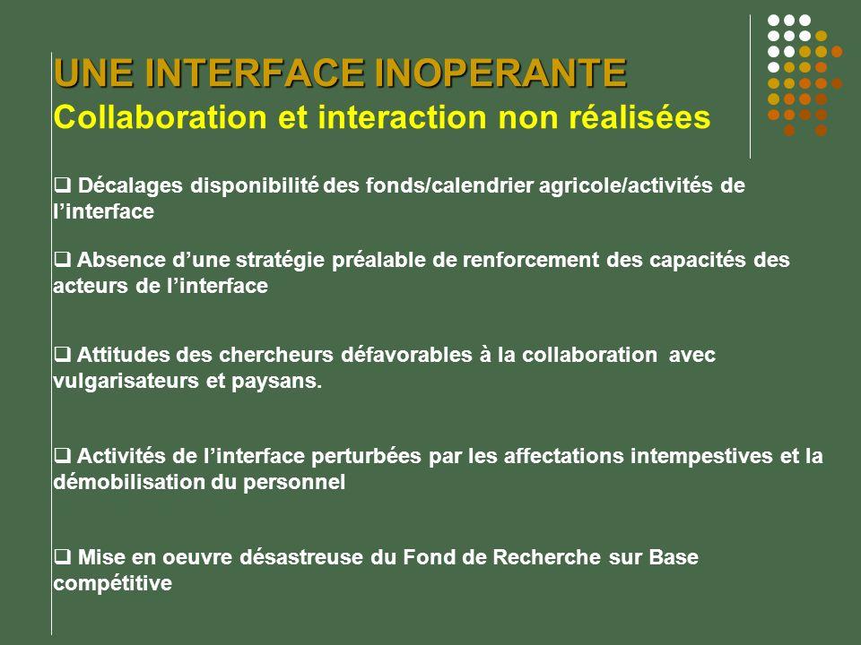 UNE INTERFACE INOPERANTE UNE INTERFACE INOPERANTE Collaboration et interaction non réalisées Décalages disponibilité des fonds/calendrier agricole/act