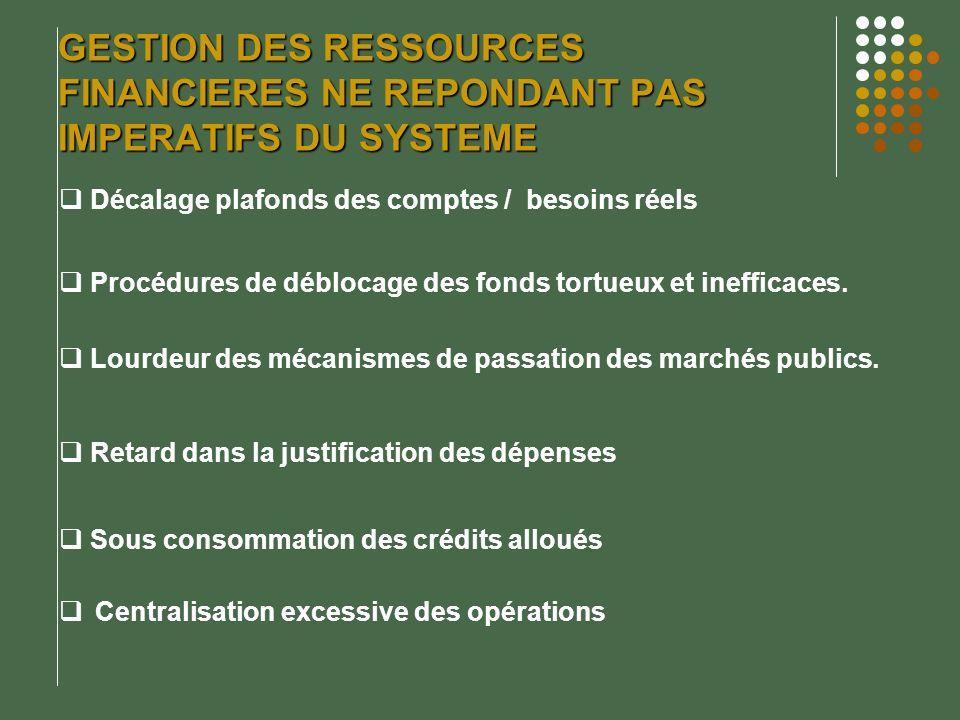 GESTION DES RESSOURCES FINANCIERES NE REPONDANT PAS IMPERATIFS DU SYSTEME Centralisation excessive des opérations Décalage plafonds des comptes / beso
