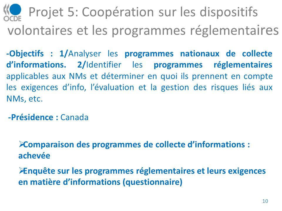 Projet 5: Coopération sur les dispositifs volontaires et les programmes réglementa ires -Objectifs : 1/Analyser les programmes nationaux de collecte dinformations.