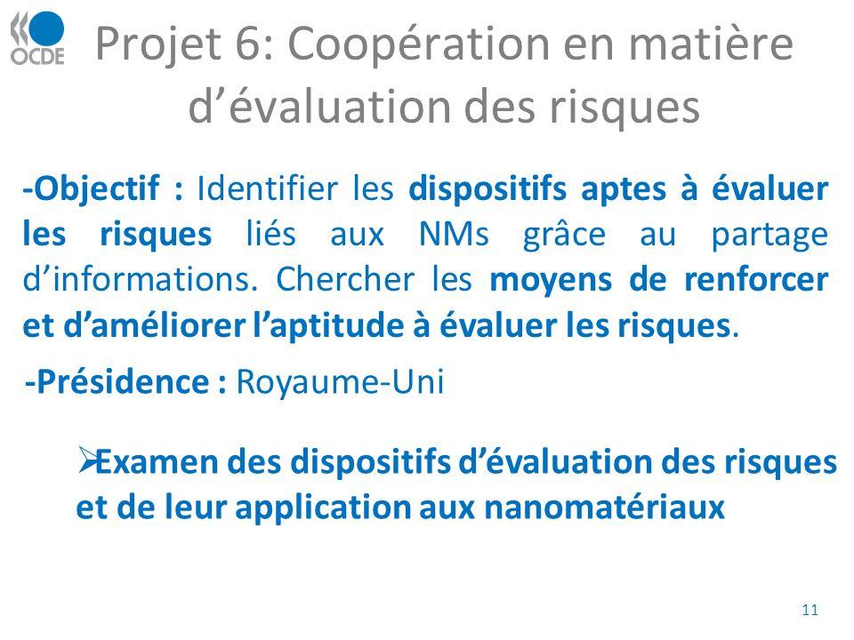 Projet 6: Coopération en matière dévaluation des risques 11 -Objectif : Identifier les dispositifs aptes à évaluer les risques liés aux NMs grâce au partage dinformations.