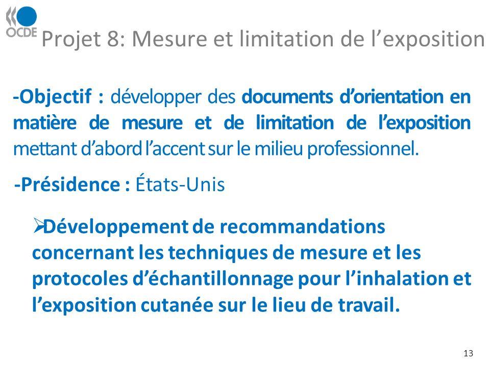 Projet 8: Mesure et limitation de lexposition 13 -Objectif : développer des documents dorientation en matière de mesure et de limitation de lexposition mettant dabord laccent sur le milieu professionnel.