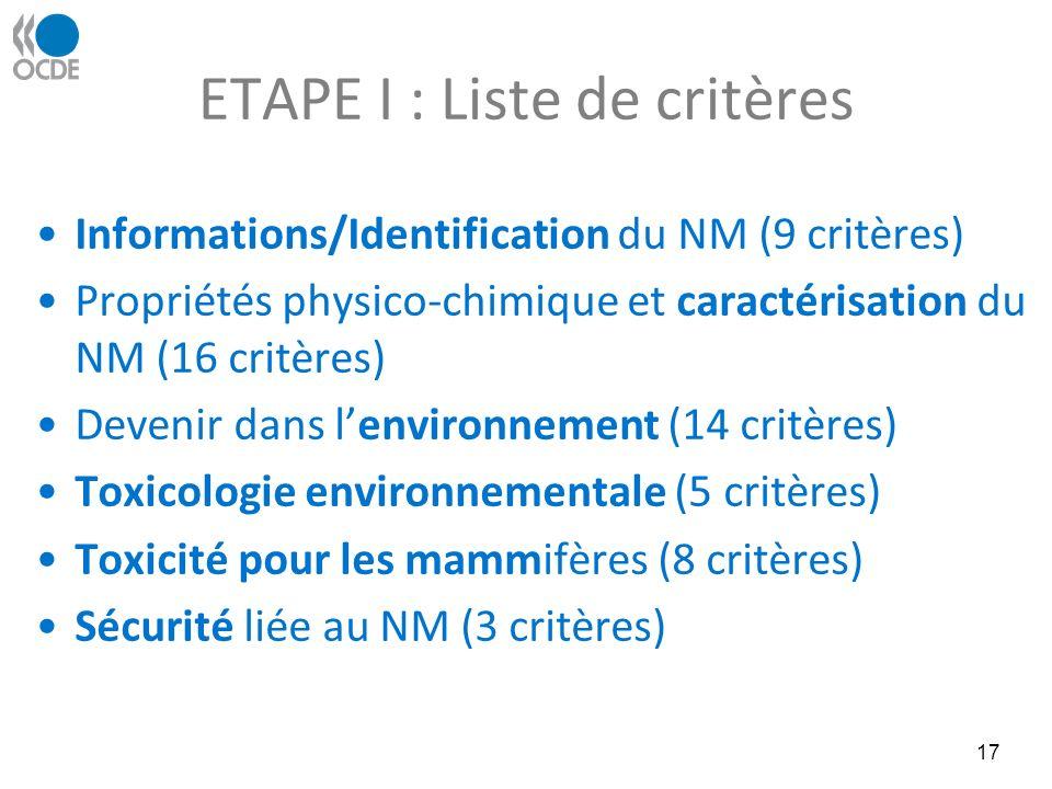 ETAPE I : Liste de critères Informations/Identification du NM (9 critères) Propriétés physico-chimique et caractérisation du NM (16 critères) Devenir dans lenvironnement (14 critères) Toxicologie environnementale (5 critères) Toxicité pour les mammifères (8 critères) Sécurité liée au NM (3 critères) 17