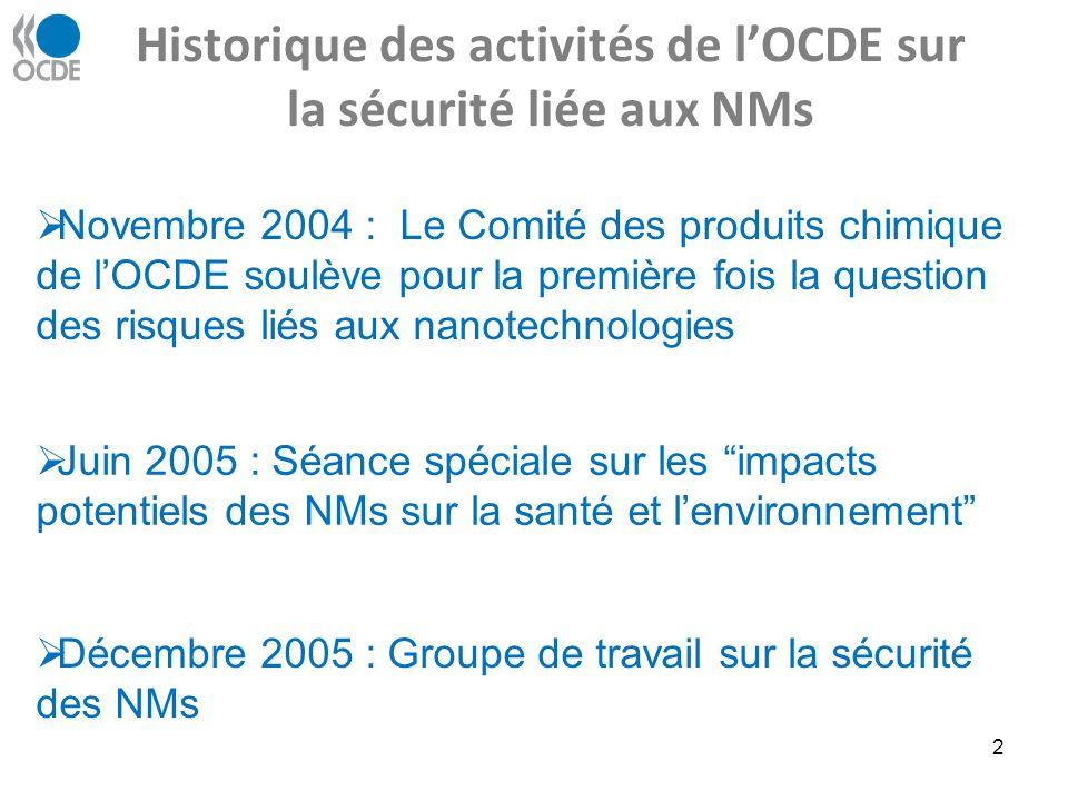Les NMs et la sécurité des produits chimiques 2006 : LOCDE crée le Groupe de Travail sur les Nanomatériaux Manufacturés (GTNM).