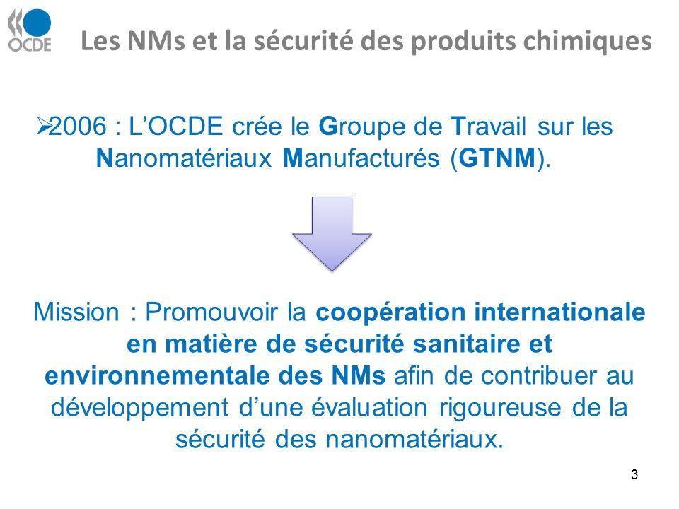 A La Une : Tests de sécurité sur un échantillon représentatif de NMs (Project n°3) Tester un échantillon représentatif de NMs à laide de critères spécifiques Comprendre les propriétés intrinsèques des NMs qui pourrait être pertinentes dans lévaluation de leurs effets En coordination avec dautres projets de lOCDE sur la sécurité des produits chimiques: Lignes directrices pour les essais et Acceptation mutuelle de données 14
