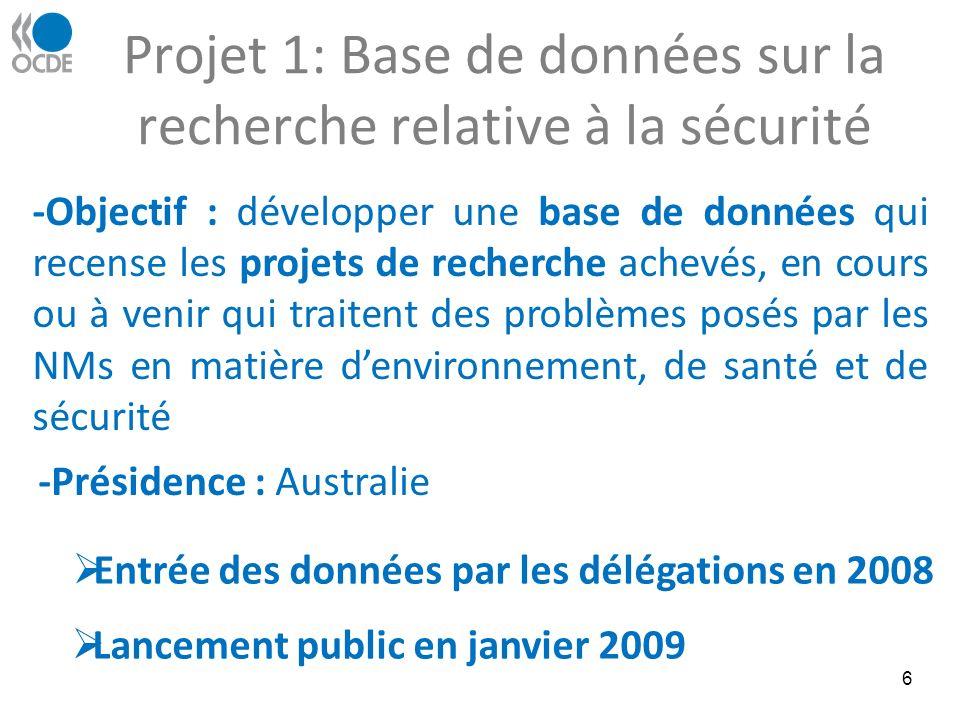 Projet 1: Base de données sur la recherche relative à la sécurité 6 Entrée des données par les délégations en 2008 Lancement public en janvier 2009 -Objectif : développer une base de données qui recense les projets de recherche achevés, en cours ou à venir qui traitent des problèmes posés par les NMs en matière denvironnement, de santé et de sécurité -Présidence : Australie
