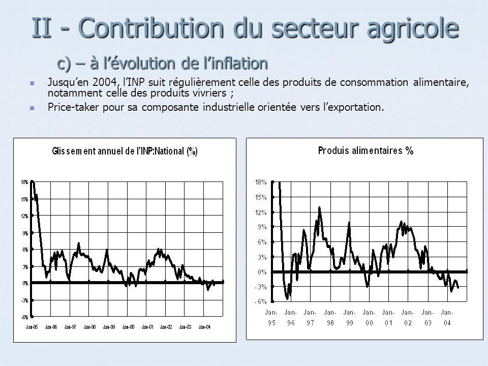 Jusquen 2004, lINP suit régulièrement celle des produits de consommation alimentaire, notamment celle des produits vivriers ; Jusquen 2004, lINP suit régulièrement celle des produits de consommation alimentaire, notamment celle des produits vivriers ; Price-taker pour sa composante industrielle orientée vers lexportation.
