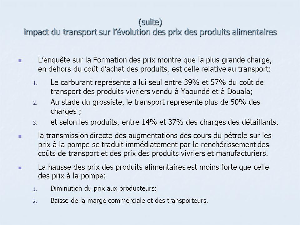 (suite) impact du transport sur lévolution des prix des produits alimentaires Lenquête sur la Formation des prix montre que la plus grande charge, en