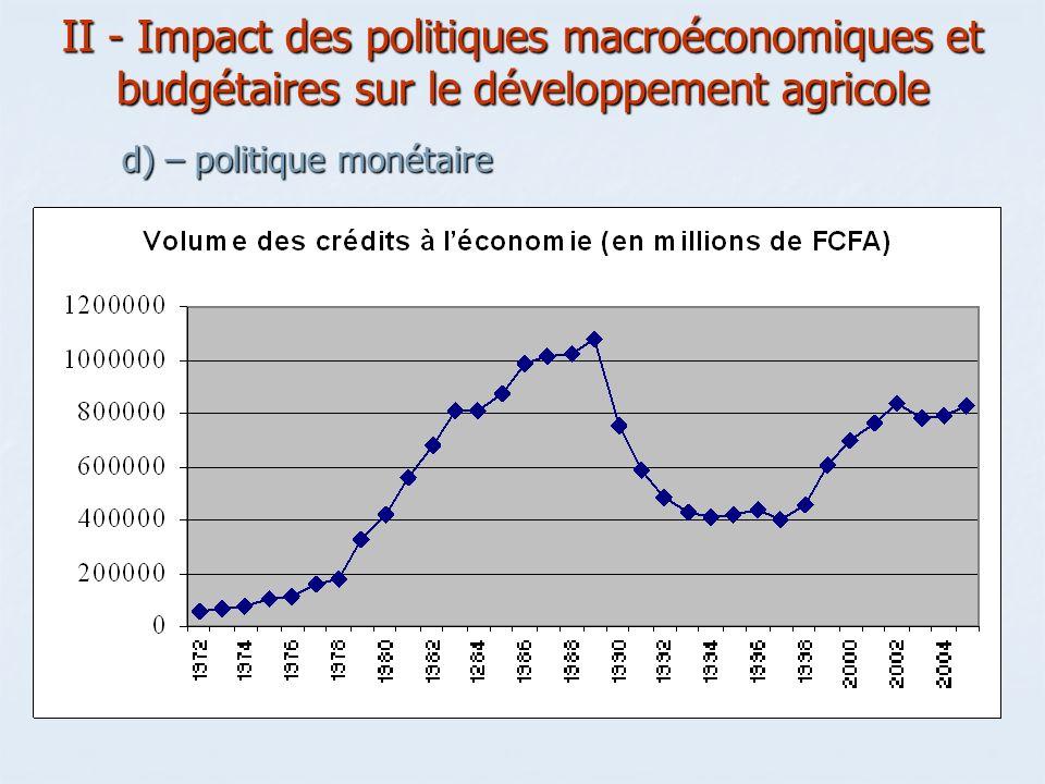 II - Impact des politiques macroéconomiques et budgétaires sur le développement agricole d) – politique monétaire d) – politique monétaire