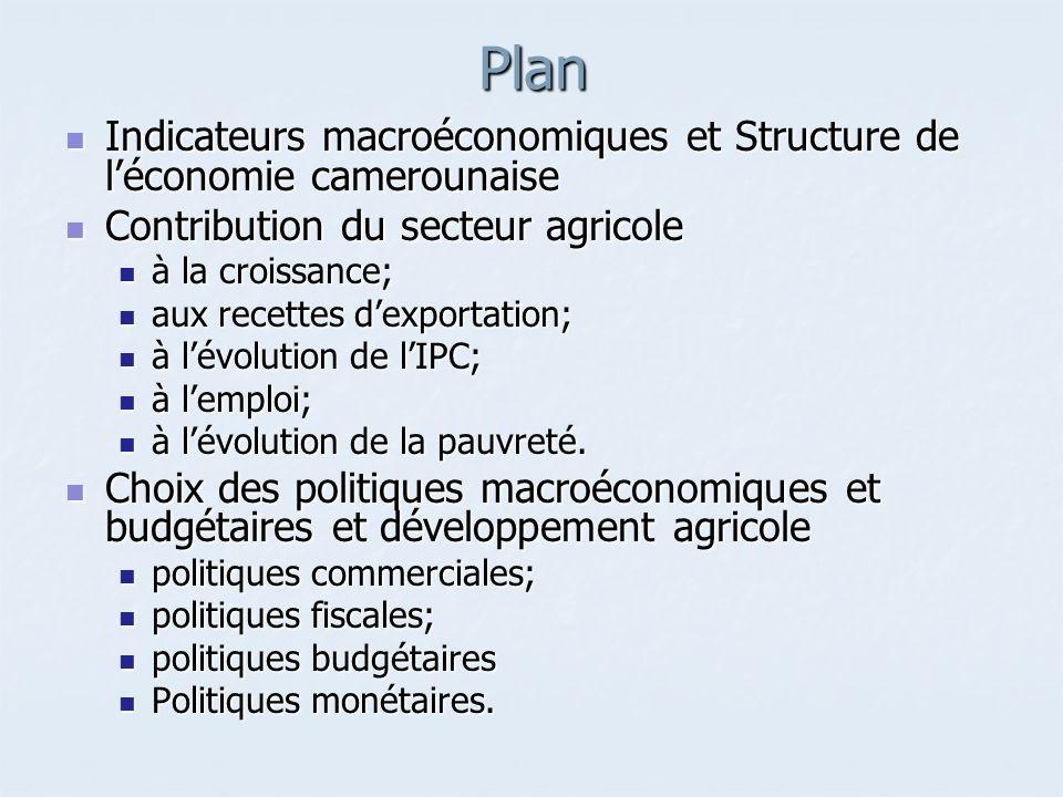 Plan Indicateurs macroéconomiques et Structure de léconomie camerounaise Indicateurs macroéconomiques et Structure de léconomie camerounaise Contribution du secteur agricole Contribution du secteur agricole à la croissance; à la croissance; aux recettes dexportation; aux recettes dexportation; à lévolution de lIPC; à lévolution de lIPC; à lemploi; à lemploi; à lévolution de la pauvreté.