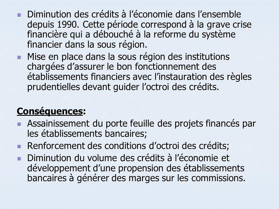 Diminution des crédits à léconomie dans lensemble depuis 1990. Cette période correspond à la grave crise financière qui a débouché à la reforme du sys