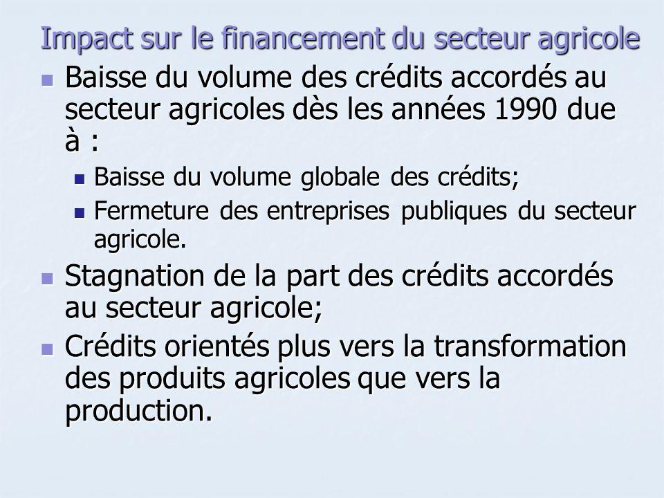 Impact sur le financement du secteur agricole Baisse du volume des crédits accordés au secteur agricoles dès les années 1990 due à : Baisse du volume des crédits accordés au secteur agricoles dès les années 1990 due à : Baisse du volume globale des crédits; Baisse du volume globale des crédits; Fermeture des entreprises publiques du secteur agricole.