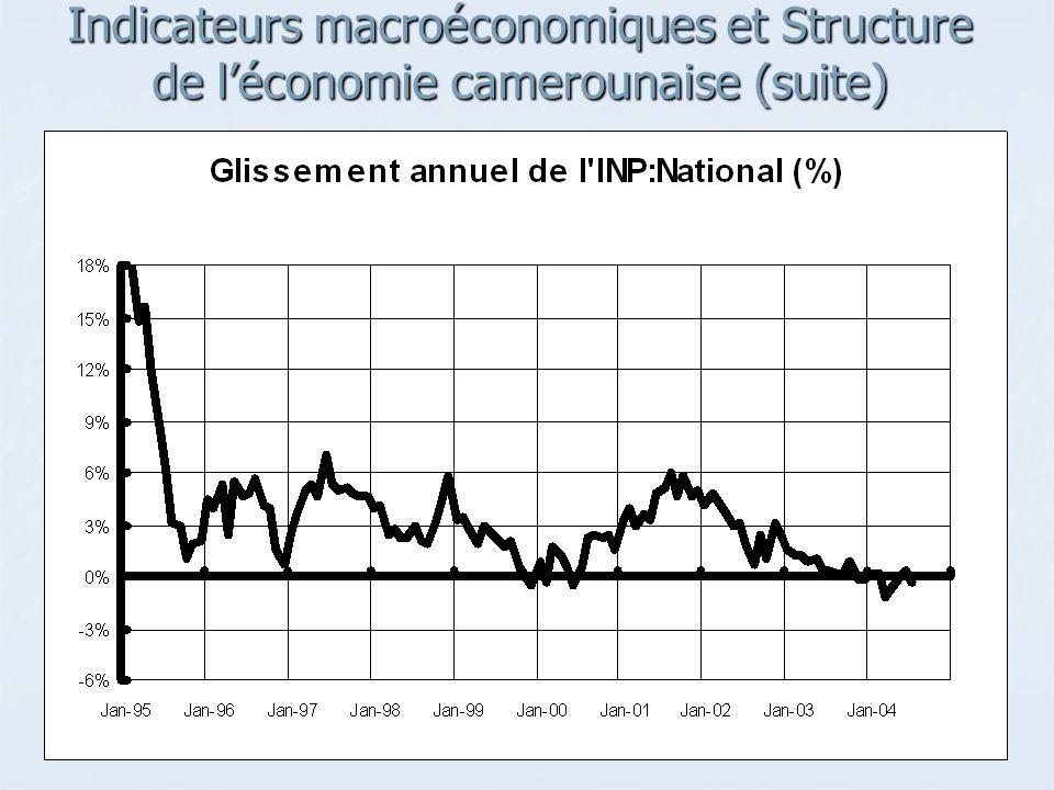 Indicateurs macroéconomiques et Structure de léconomie camerounaise (suite)