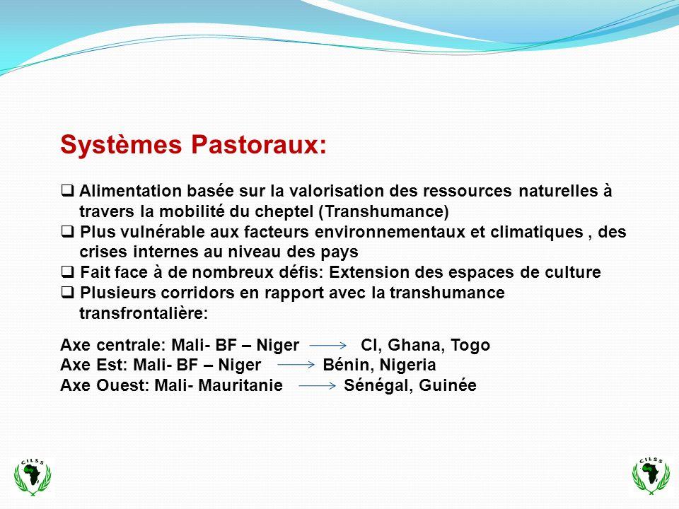 B – Au niveau régional 4.Politiques, accords, conventions et textes réglementaires 5.Des projets et programmes: Programme Pastoral Pilote Ouest Africain (PPP-AO) (1995-2000); SIPSA (en cours), etc.
