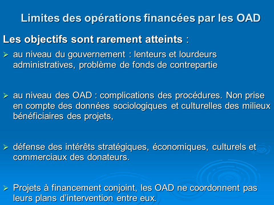 Limites des opérations financées par les OAD Les objectifs sont rarement atteints : au niveau du gouvernement : lenteurs et lourdeurs administratives,