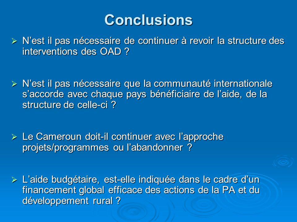 Conclusions Nest il pas nécessaire de continuer à revoir la structure des interventions des OAD ? Nest il pas nécessaire de continuer à revoir la stru
