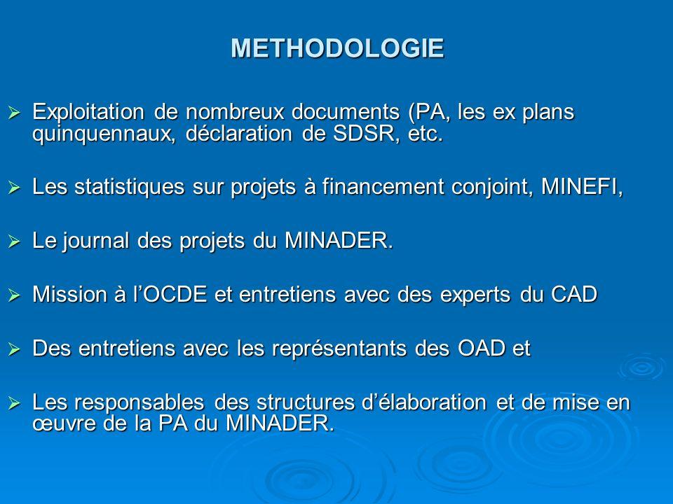 METHODOLOGIE Exploitation de nombreux documents (PA, les ex plans quinquennaux, déclaration de SDSR, etc. Exploitation de nombreux documents (PA, les