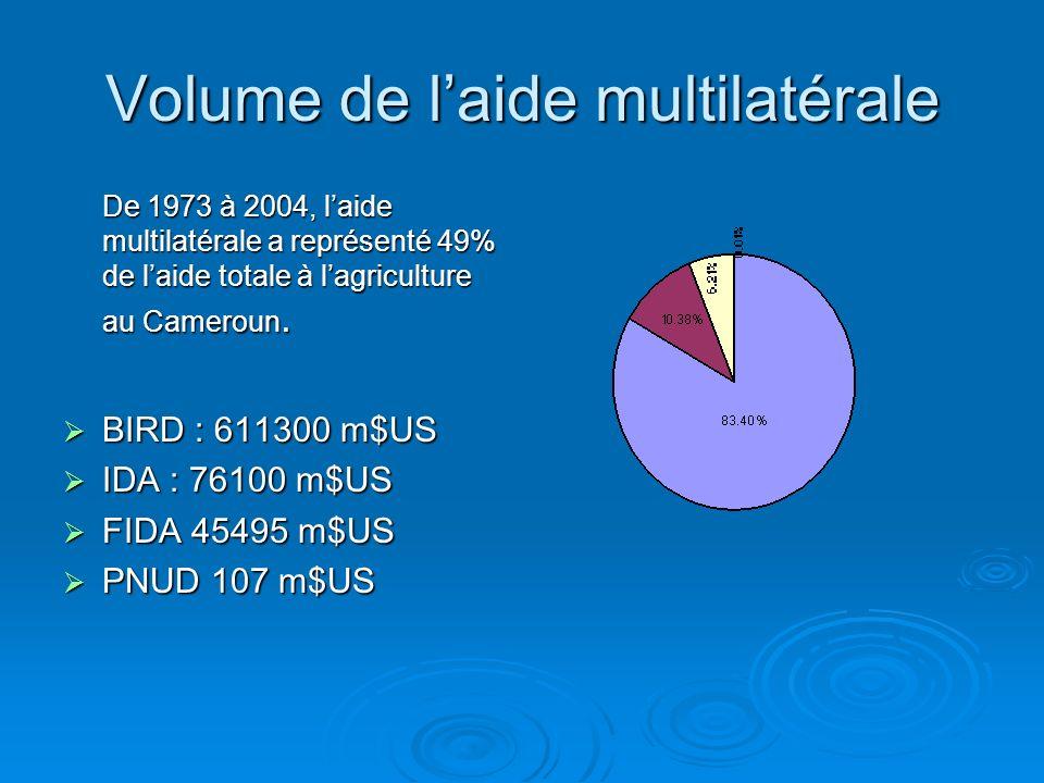 Volume de laide multilatérale De 1973 à 2004, laide multilatérale a représenté 49% de laide totale à lagriculture au Cameroun. BIRD : 611300 m$US BIRD