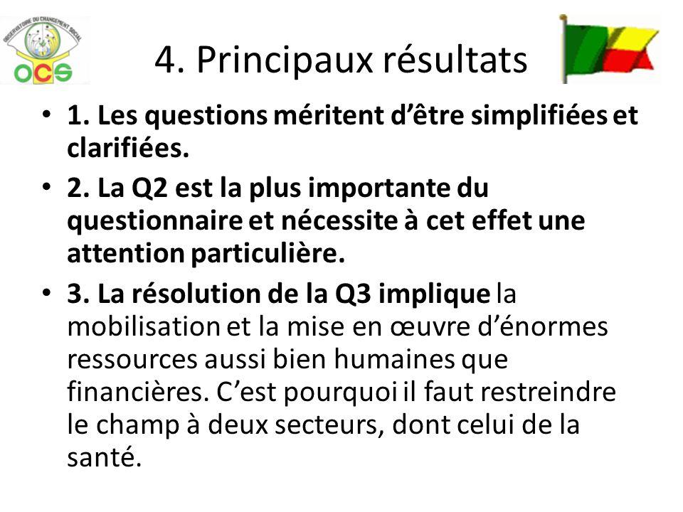 4. Principaux résultats 1. Les questions méritent dêtre simplifiées et clarifiées.
