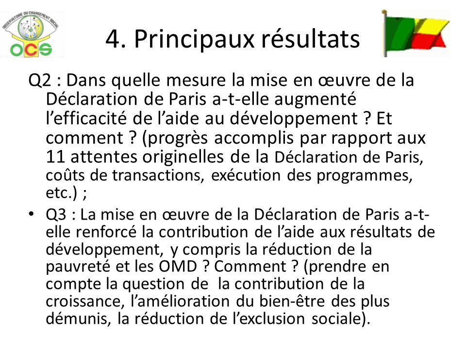 4. Principaux résultats Q2 : Dans quelle mesure la mise en œuvre de la Déclaration de Paris a-t-elle augmenté lefficacité de laide au développement ?