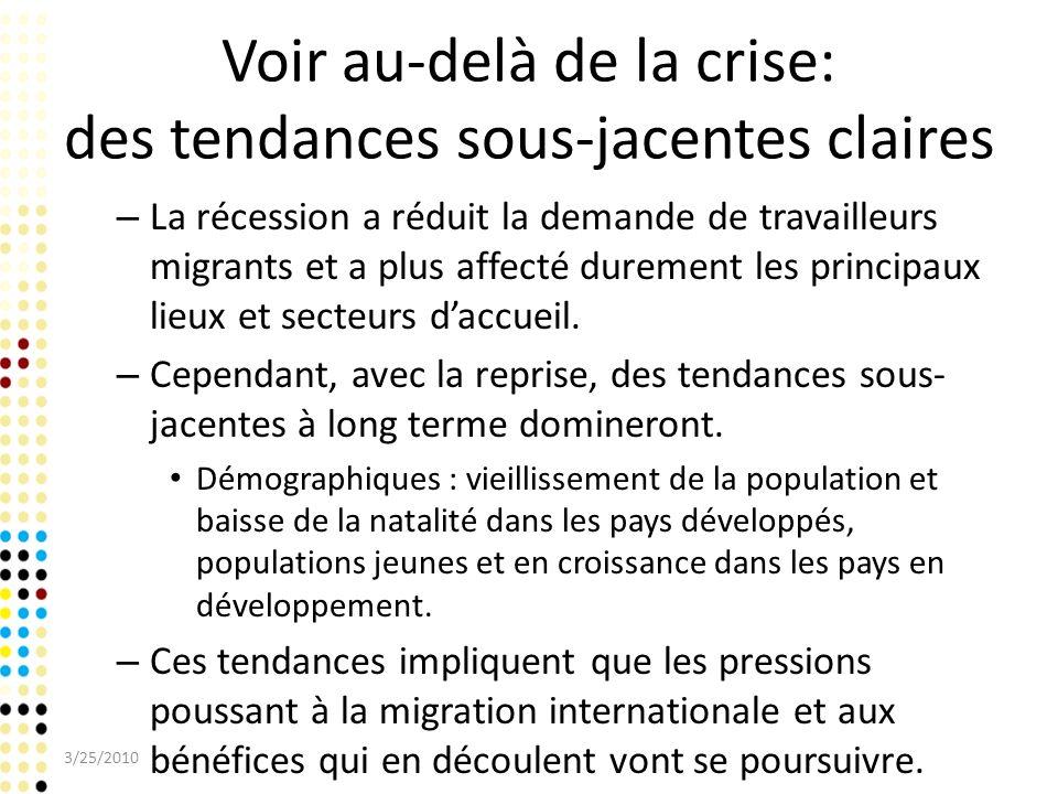 Voir au-delà de la crise: des tendances sous-jacentes claires – La récession a réduit la demande de travailleurs migrants et a plus affecté durement l